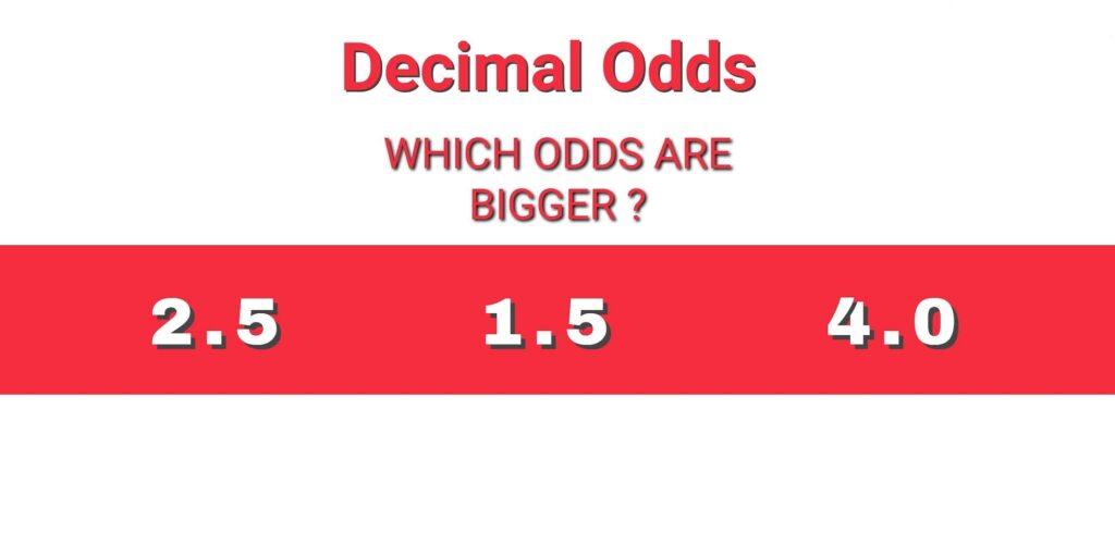 Decimal odds